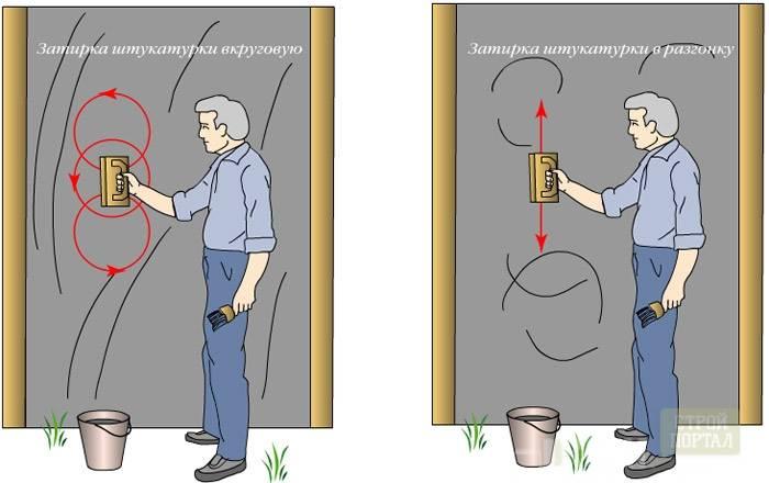 Как отштукатурить стену