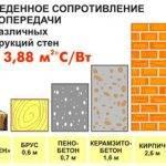 Кирпич из бетона