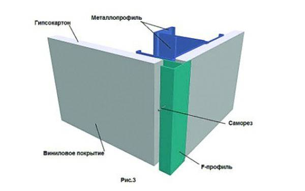 Облицовка внутренних стен