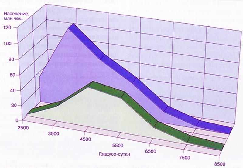 Толщина теплоизоляции стен