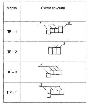 Расчет металлической перемычки