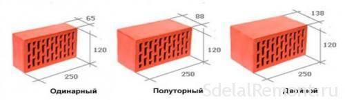 Калькулятор расчета кирпичной кладки