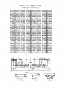 Таблица кратности кирпича