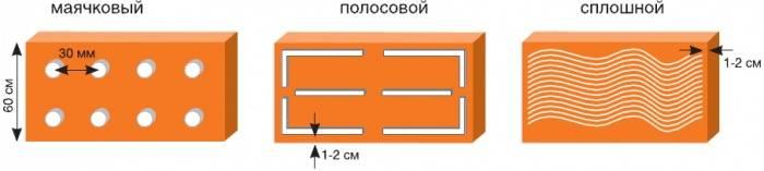 Как клеить пеноплекс