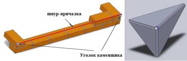 Как делать кладку из кирпича